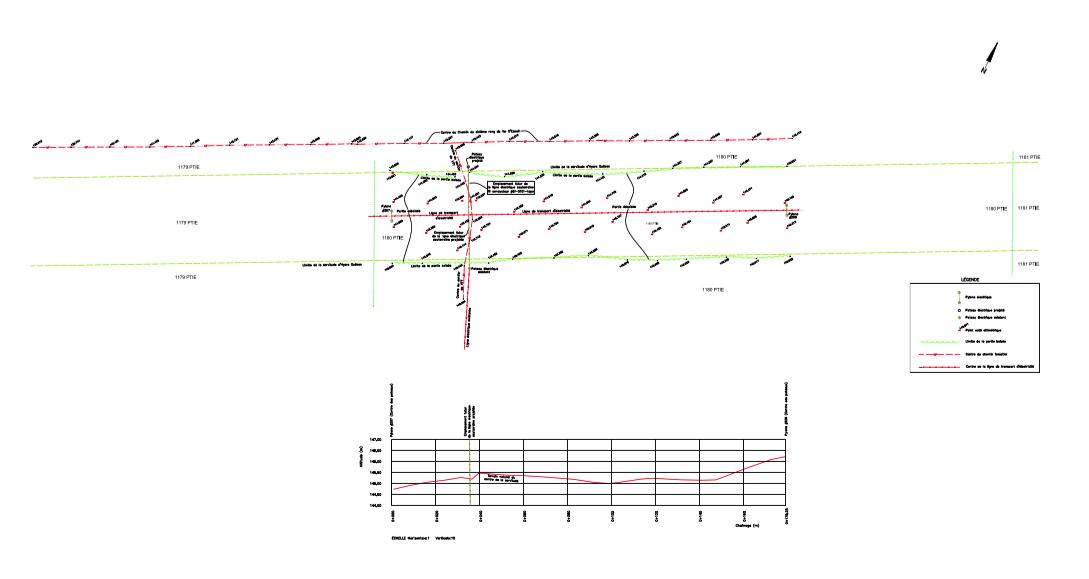 plan profil d une future ligne lectrique sous terraine sous une ligne de haute tension. Black Bedroom Furniture Sets. Home Design Ideas